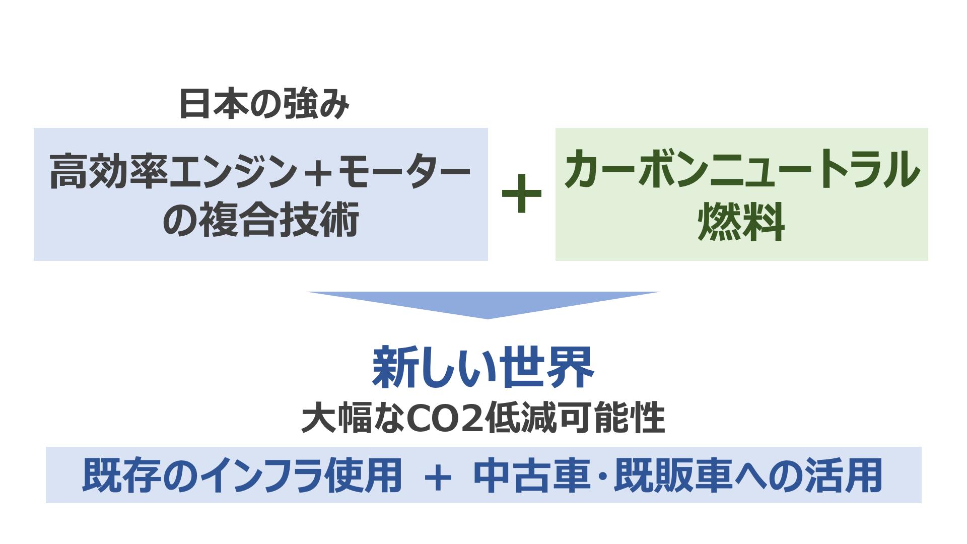 日本の強みは「複合技術」