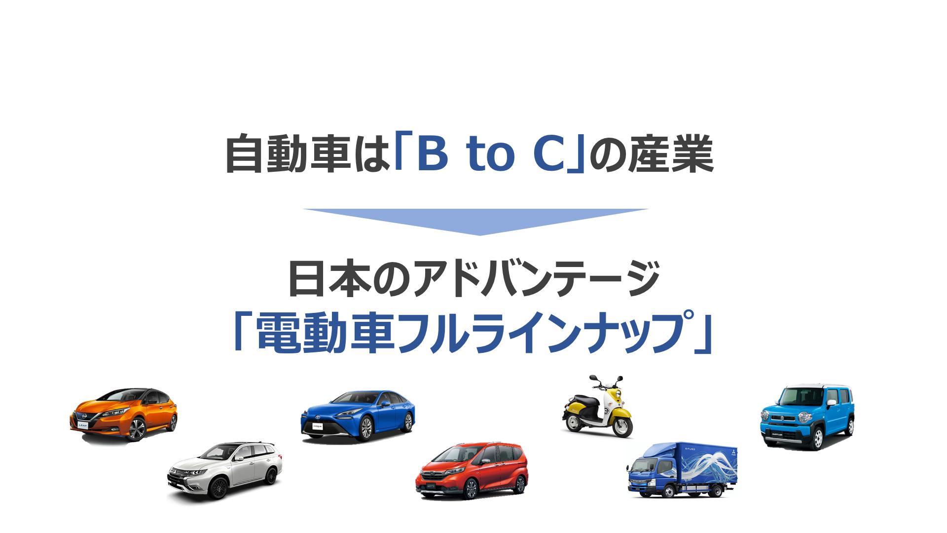 自動車は「B2C」の産業