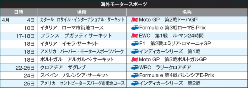 海外モータースポーツ